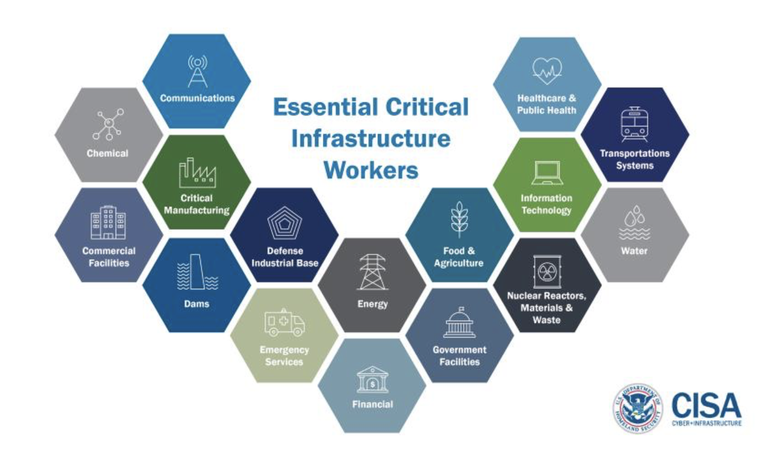CISA essential critical infrastructure workers chart.png